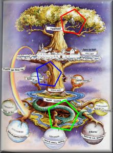 Versão de Yggdrasil (com a águia, veado e dragão nos respectivos locais)
