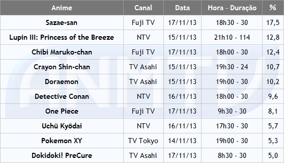 ranking1111-1711